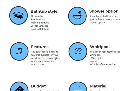 Bathtub Guide: How to choose the bathtub